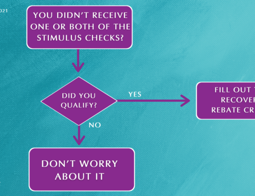 Stimulus Check Was Never Received?